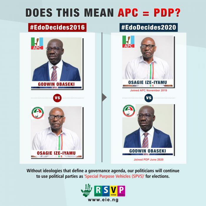 Nigerian Politicians League