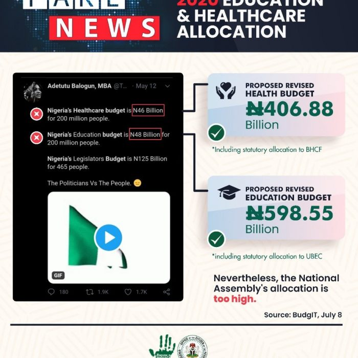 #FakeNews – Health and Education Budget Allocation