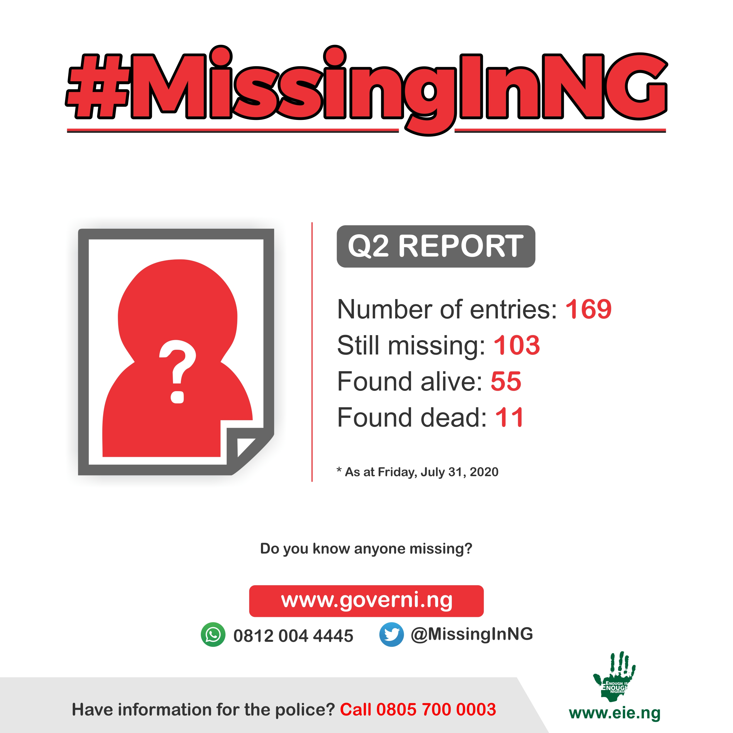 Citizens Missing persons-Social Q2 Report
