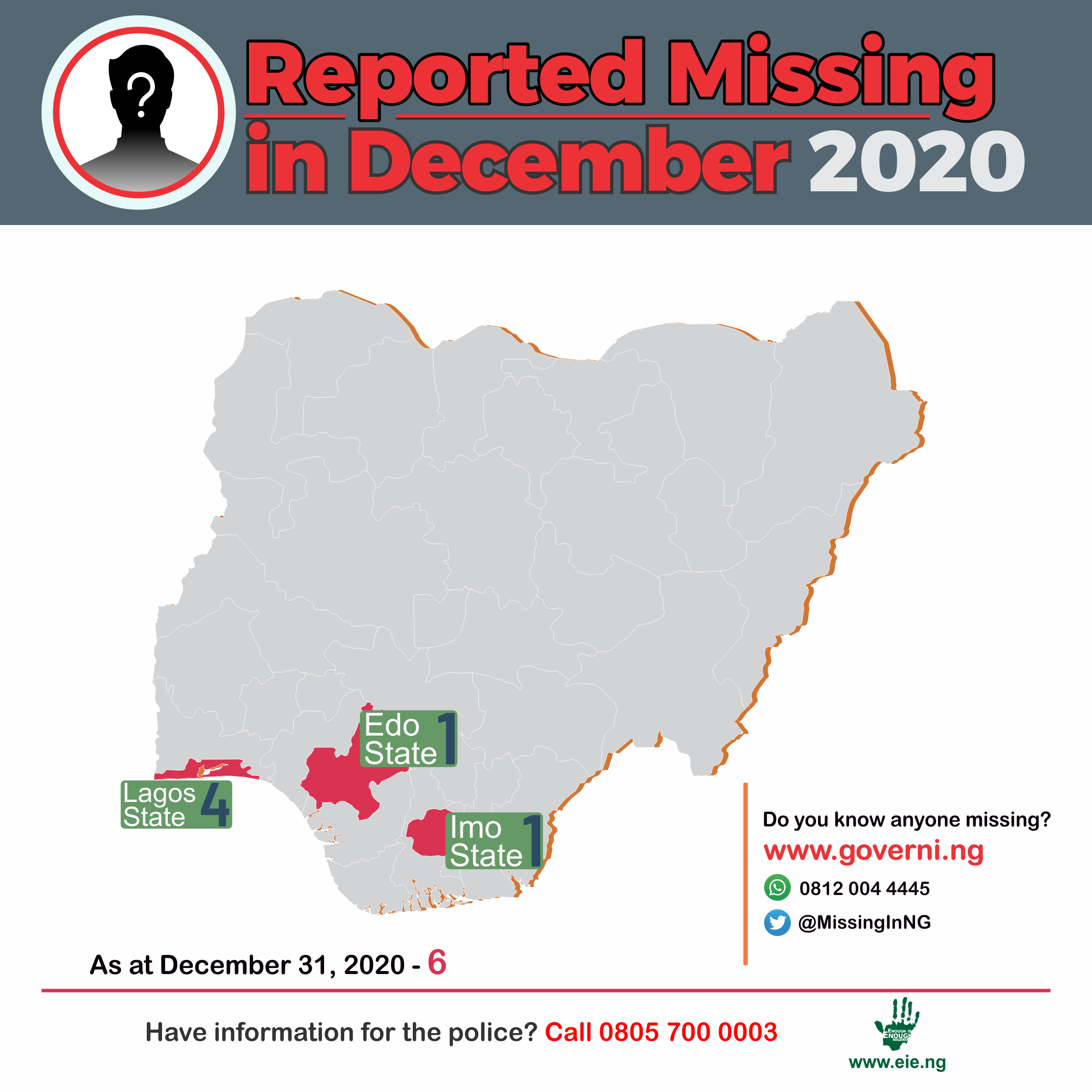 Reported Missing in December 2020